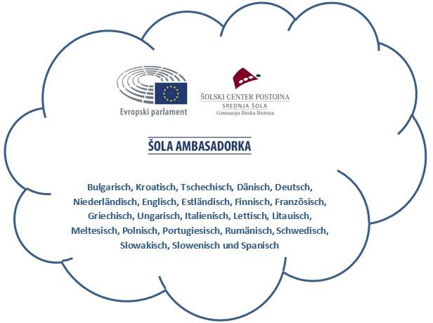 Medpredmetno povezavanje med nemščino in sociologijo (projekt EPAS)